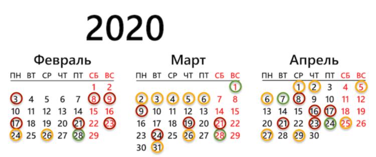 Календарь посадки помидоров на рассаду в 2020 году