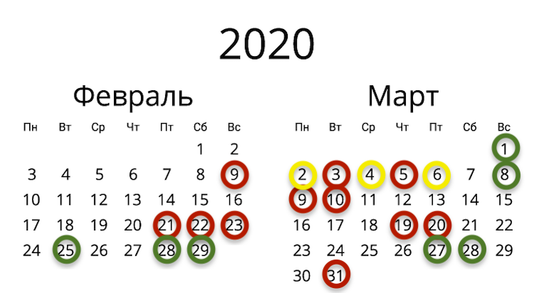 Календарь посадки на рассаду перцев в 2020 году