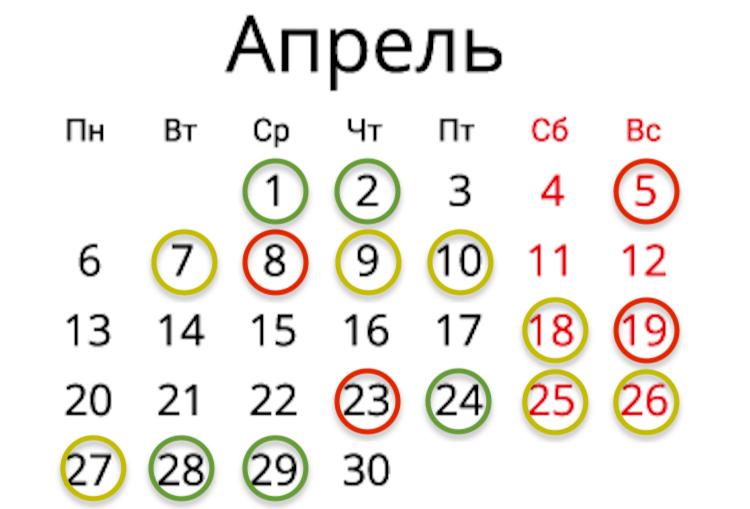 Календарь посадки огурцов на рассаду в апреле 2020 года