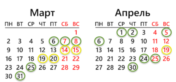 Календарь пикировки перцев в 2020 году