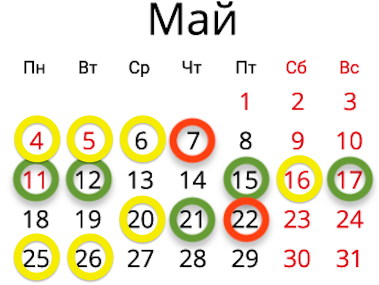 Календарь посадки картофеля в мае 2020 года