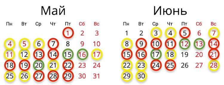 Календарь посадки свёклы в мае и июне 2020 года