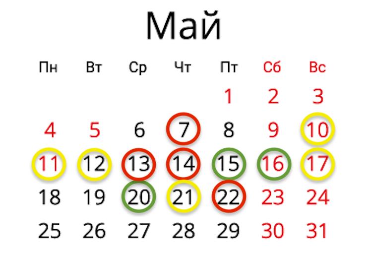 Календарь посадки моркови в открытый грунт в мае 2020 года