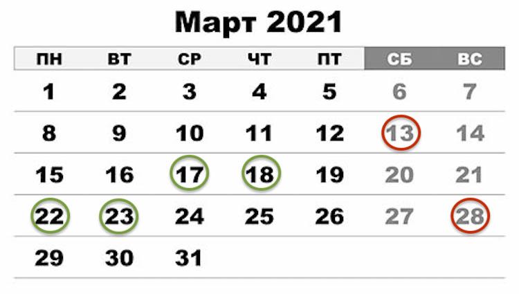 Календарь посадки перца на рассаду в марте 2021 года